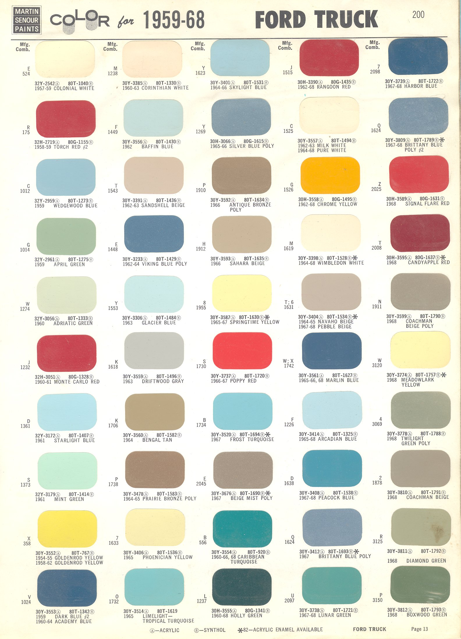 Colour chart mercury pickup 59 68fordcolorchart geenschuldenfo Image collections